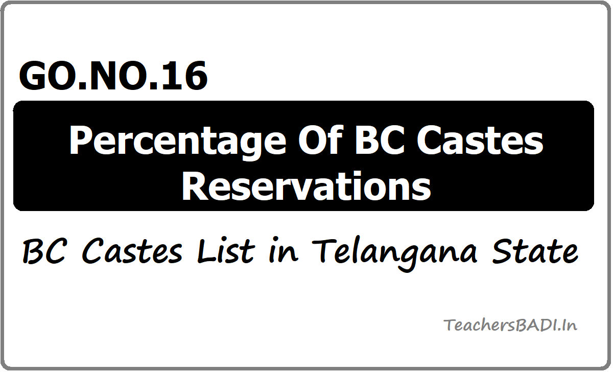 Percentage Of BC Castes Reservations