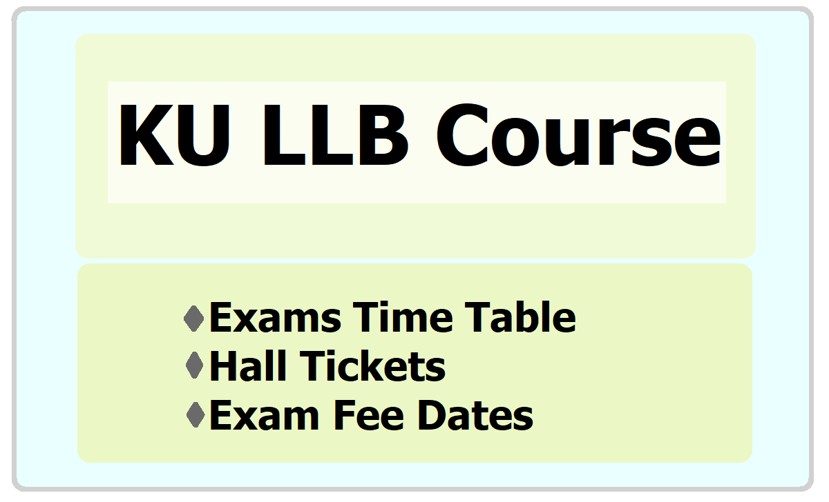 KU LLB 3 5 Year Course Exams Time Table, Hall Tickets, Exam Fee Dates