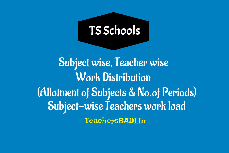 Subject Wise Teachers workload in TS School