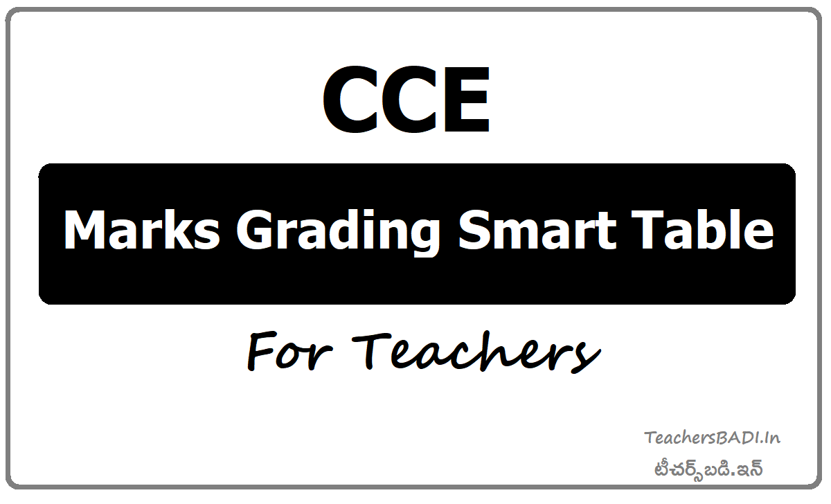 CCE Marks Grading Smart Table for Teachers