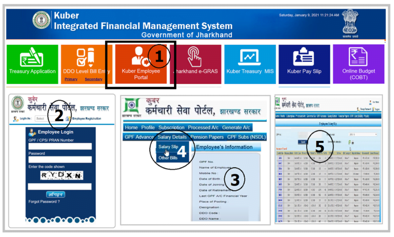 Jharkhand Employee Pay Slip 2021 download from Kuber IFMS ...