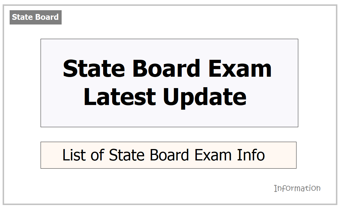 State Board Exam Latest Update (List of State Board Exam Info)