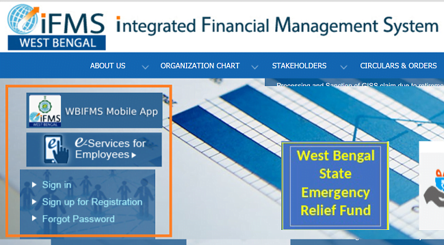 IFMS West Bengal Website