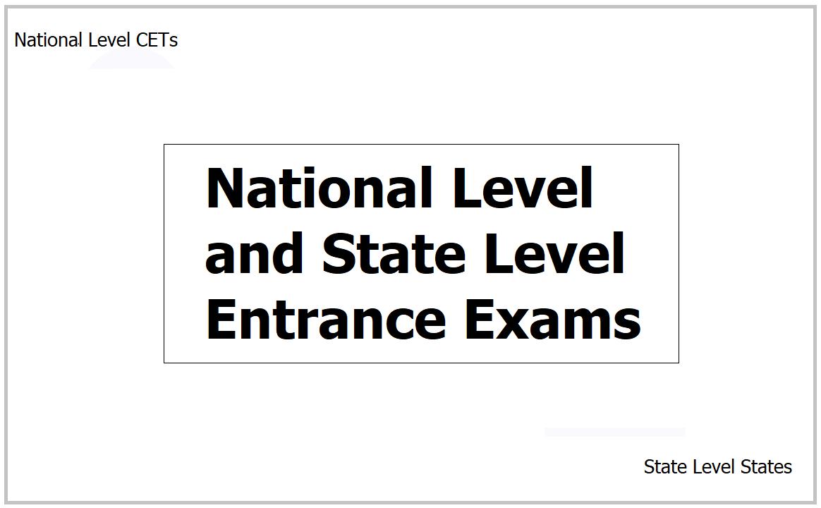 National & State Level Entrance Exams 2021 Latest Updates